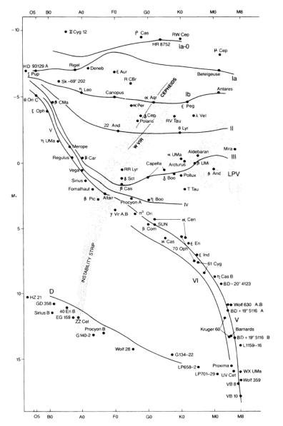 Astr 5610 Majewski Spring 2018 Lecture Notes